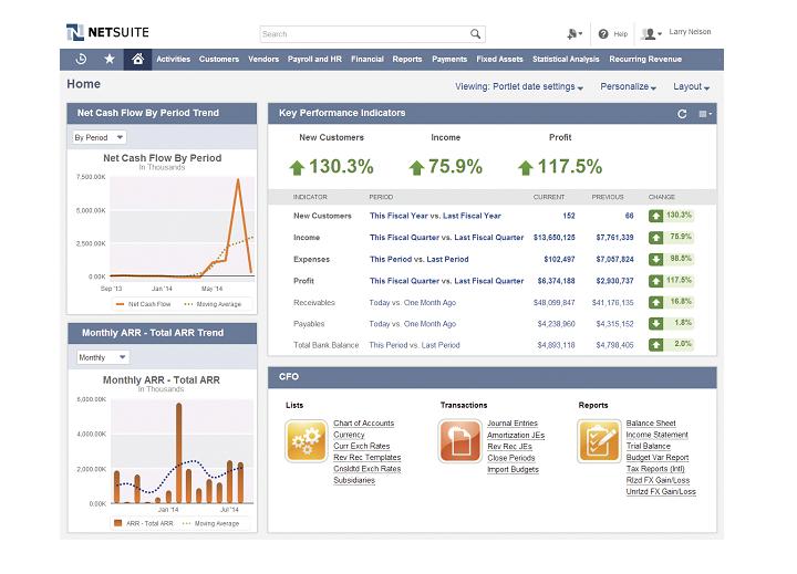 NetSuite Dashboard