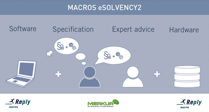 Macros Reply for Solvency2