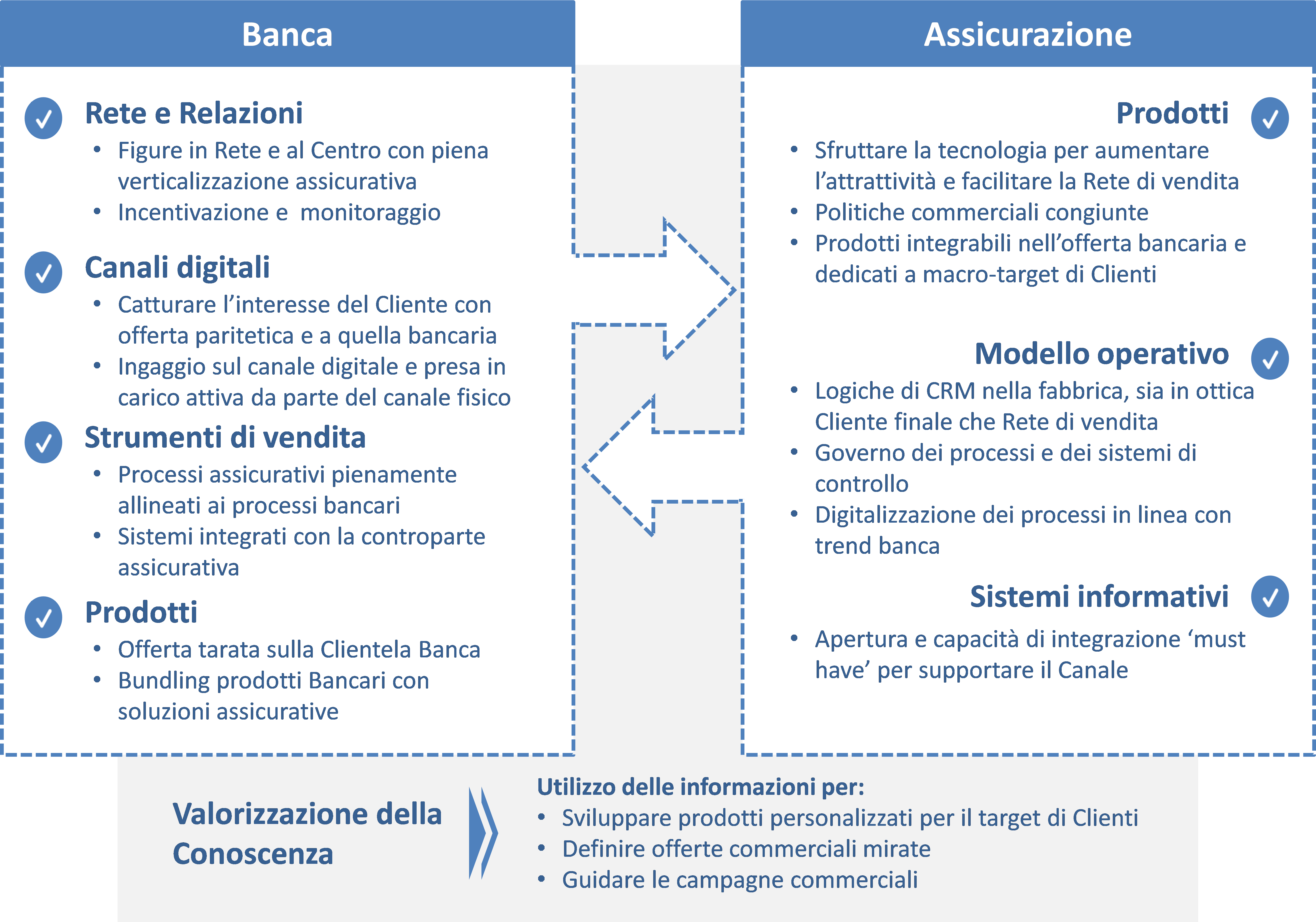 bancassurance1.png