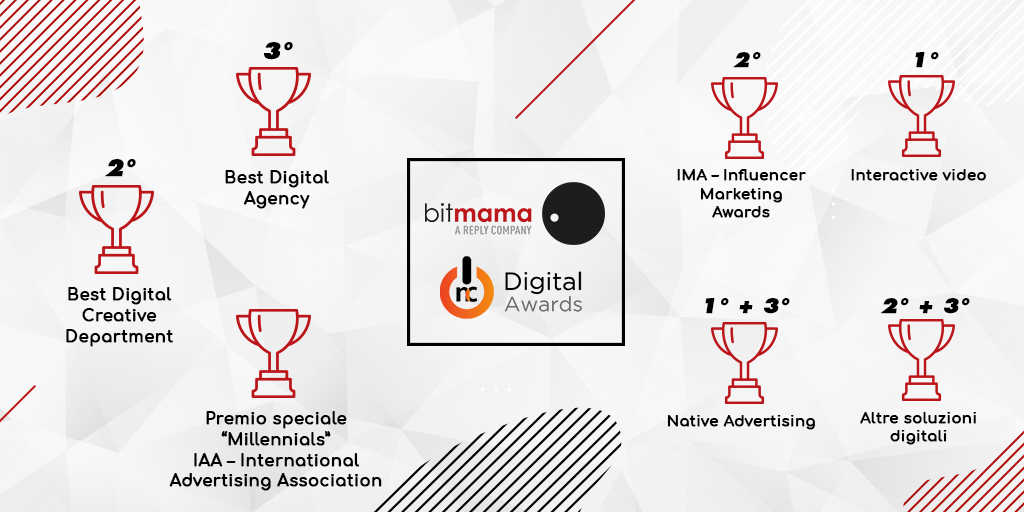Bitmama%20awards.jpg 0