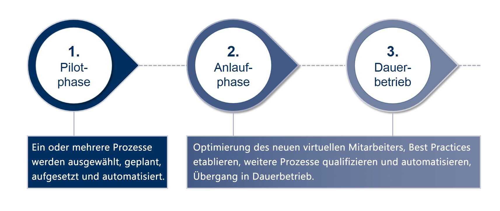 UIpath_Blitzschneller_Einstieg.jpg