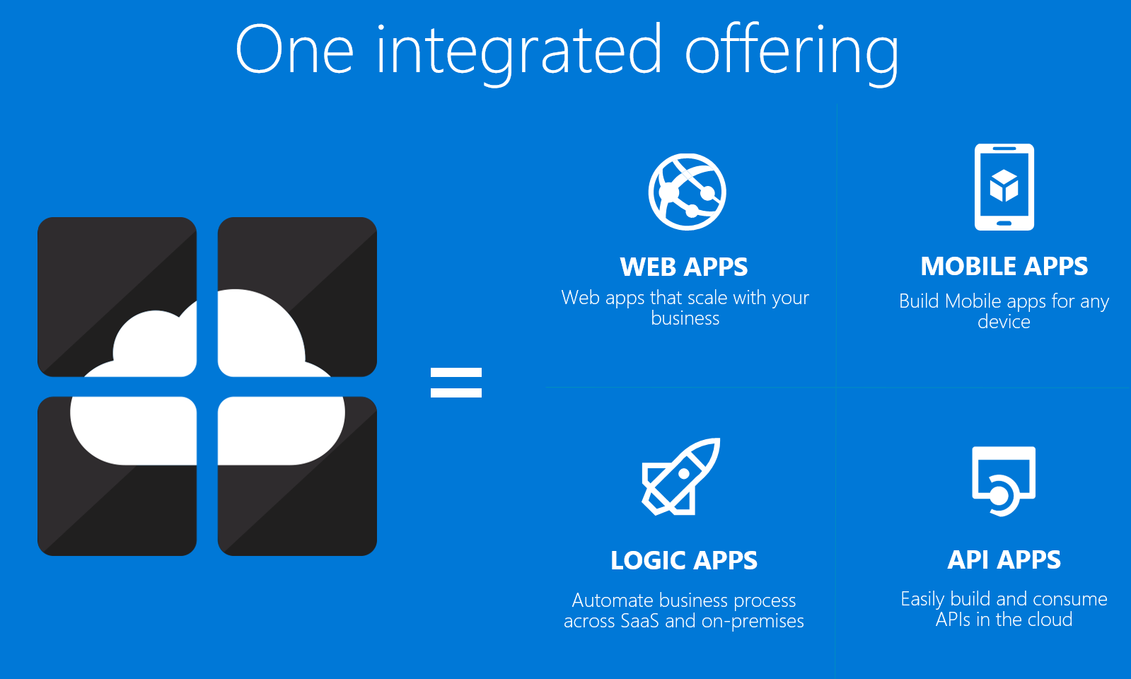 Microsoft Application Integration