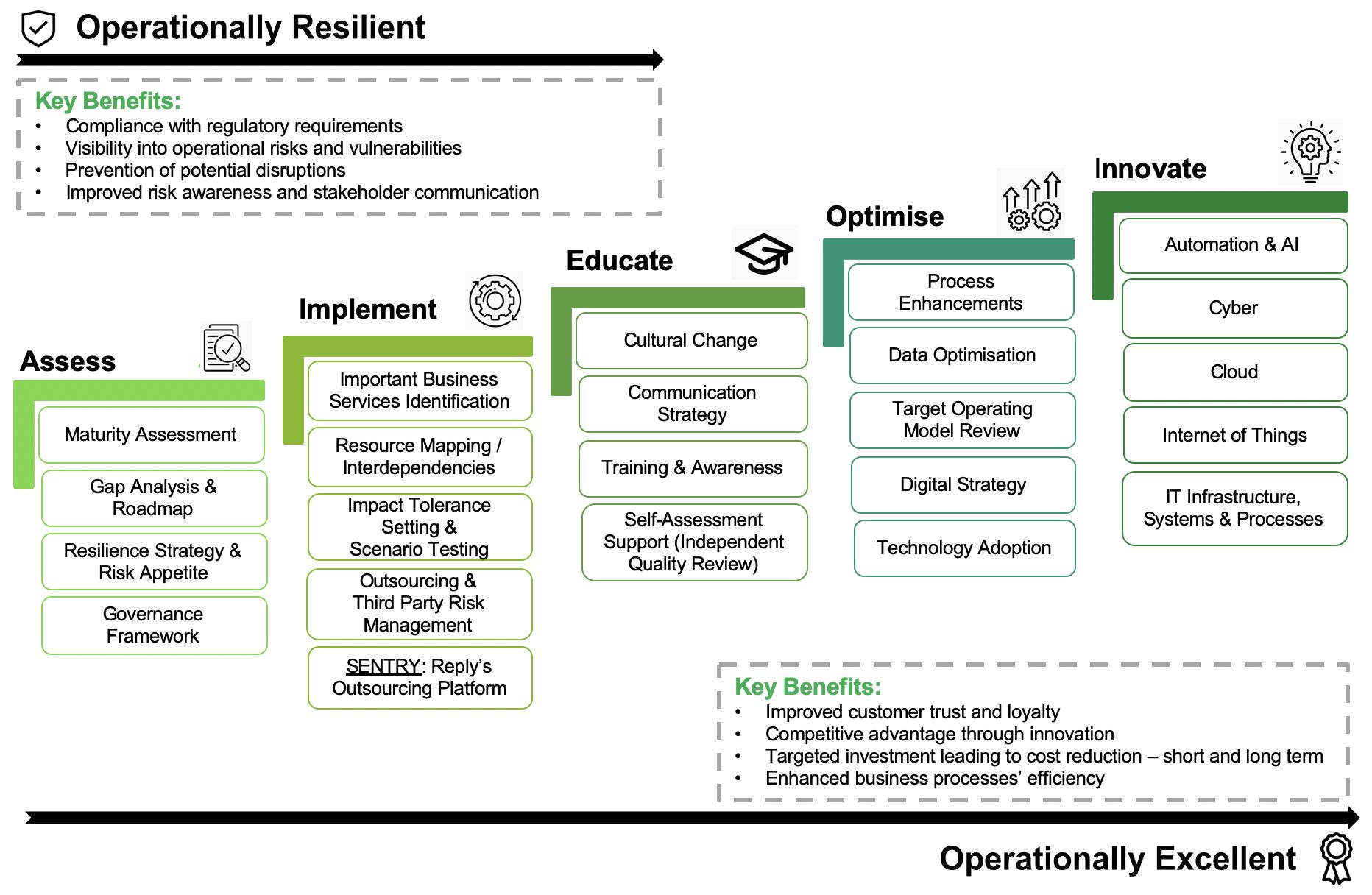 Operational-Excellence-framework.png