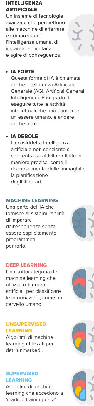 Technology of artificial intelligence - Sonar