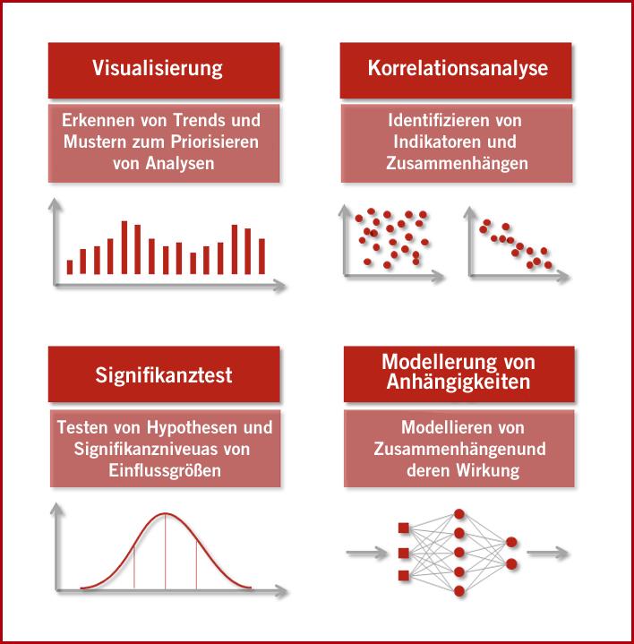 Syskoplan Reply Relationen und Strukturen von Daten