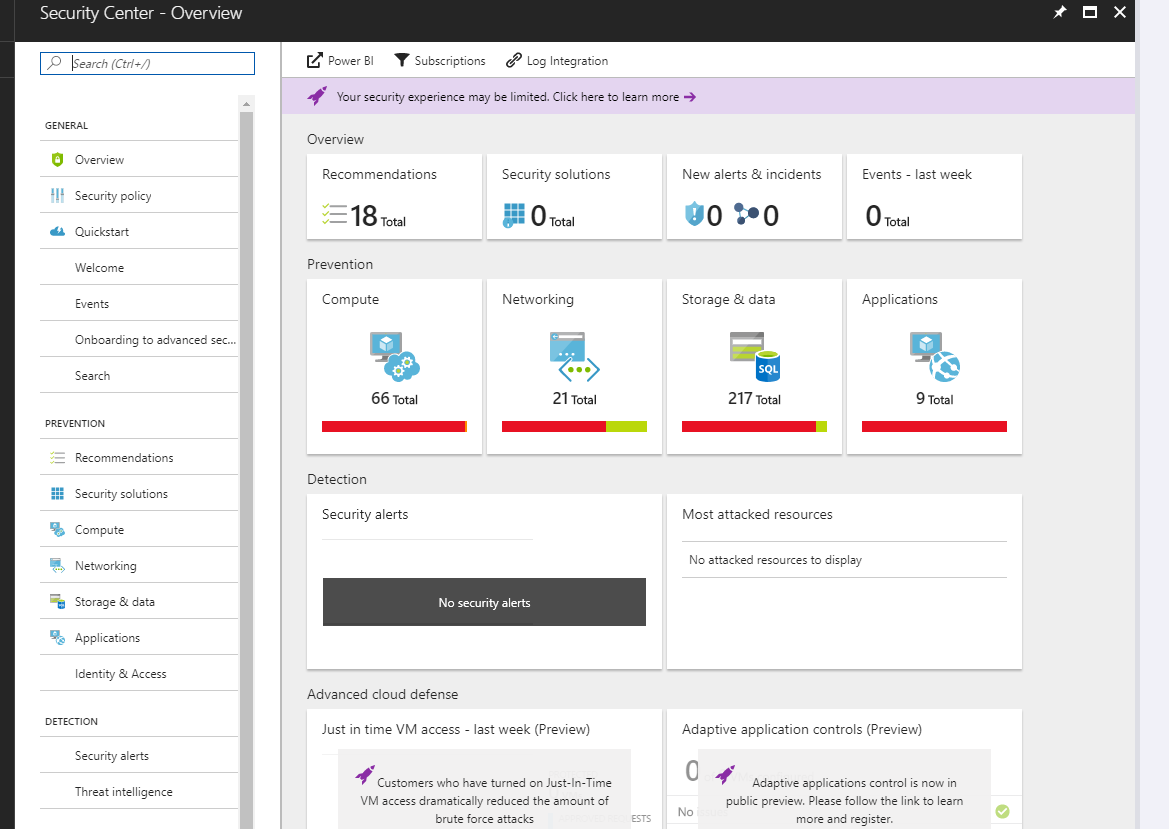 Azure Security Center: Overview